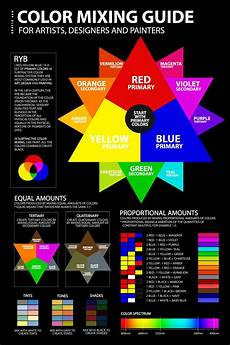 color mixing guide poster art classroom color mixing chart color mixing guide color mixing