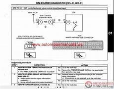 car service manuals pdf 2010 ford ranger auto manual ford ranger 2005 2010 service repair manual free auto repair manuals