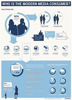 who is the modern media consumer infographic infographic list