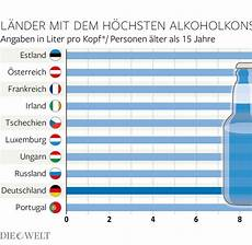 wie viel promille darf haben 2016 alkoholkonsum exzessives trinken bei vielen studenten