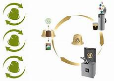 Nespresso Recycling Program Launched In Spain
