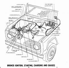 98 ford f150 radio wiring diagram ford bronco stereo wiring wiring diagram database