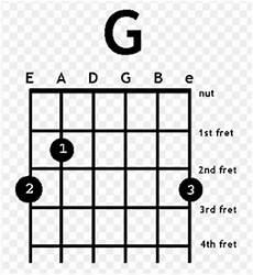 Gambar Kunci Gitar G