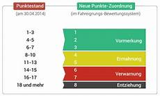 ab wann gibt es punkte in flensburg punktereform 2014 neuer bu 223 geldkatalog ab dem 1 mai