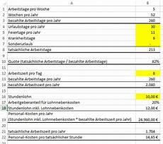stundenlohn vergleich angestellt vs selbst 196 ndig