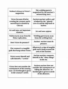 frankenstein quot rime of the ancient mariner quot chart by judy hill tpt