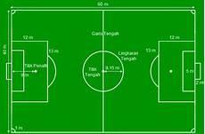 Ukuran Lapangan Sepak Bola Lengkap Beserta Gambar Dan