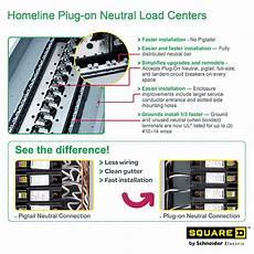 new indoor square d 200 30 space 60 circuit load center breaker box ebay