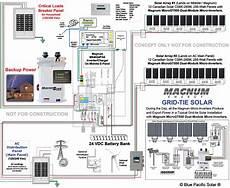 Grid Tie Battery Backup Wiring Diagram Free Wiring Diagram