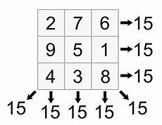 20 best math puzzles to engage and challenge your students prodigy math blog