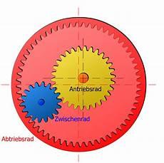 vom standgetriebe zum planetengetriebe maschinenbau physik