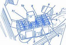 harley davidson softail 2009 fuse box block circuit breaker diagram 187 carfusebox