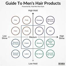 different types of hair gel guide to s hair products coolguides