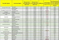 tarif cheval fiscal 2017 tarif du cheval fiscal 2017