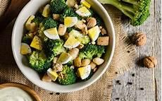 Essen Zum Abnehmen - essen nach dem sport foodspring magazine de