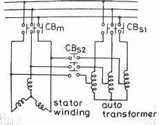 induction motor drives starting braking speed control of induction motor electrical4u