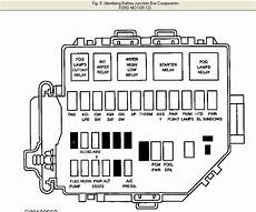 Where Can I Find Fuse Box Diagram For 2001 Bmw 330ci by Where Can I Find A Fuse Box Diagram For A 1999 Svt Cobra