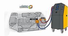 Carbon Cleaning Machine Audi Q5 2 0 L Hp Gas Keep