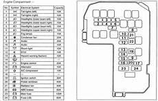 2001 mitsubishi galant interior fuse box diagram psoriasisguru com