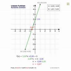 lineare funktionen nullstellen berechnen mathelounge