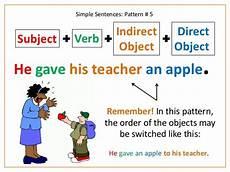 svo and sentence structuring sentence structure grammar sentences sentences