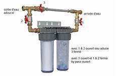 eau trop calcaire filtre calcaire