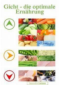 Essen Bei Gicht - hier unser gicht ern 228 hrungsplan lebensmittel die gut