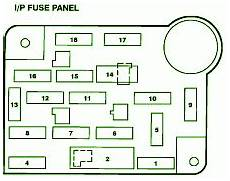 95 mustang fuse diagram 94 98 mustang fuse locations and id s chart diagram 1994 94 1995 95 1996 96 1997 97 1998 98