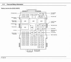 Fuse Box Diagram 2005 Ford F150 by 2001 Ford F150 Fuse Box Layout Wiring Diagram And Fuse