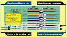 new cable colour code 502