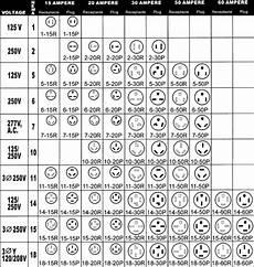 nema chart gif 606 215 640 plugs dryer plug ac plug