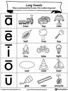 vowel letters worksheets for preschool 23657 vowels sound picture reference clase de ingl 233 s vocales largas y pronunciacion ingles