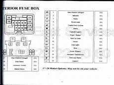 2002 mitsubishi pajero fuse box diagram 2002 get free 2002 mitsubishi montero fuse box diagram wiring