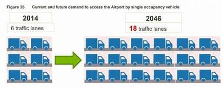Airport Access Numbers  Greater Auckland