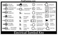 electricalsymbolkey fixit express home repair and handyman service electrical symbols