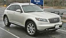 how to work on cars 2006 infiniti fx engine control 2006 infiniti fx35 information and photos momentcar