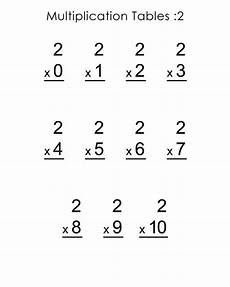 mathematics tables multiplication 2