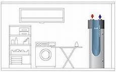 installation chauffe eau thermodynamique le chauffe eau thermodynamique ou 171 cet 187 elyotherm