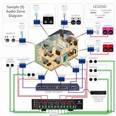 home network wiring diagram home wiring diagram