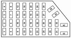 1999 Ford Ranger Fuse Panel Diagram Wiring Diagram And