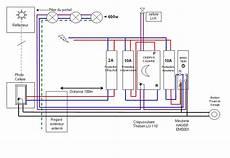 schema electrique portail automatique installer 233 clairage automatique dans l all 233 e de jardin