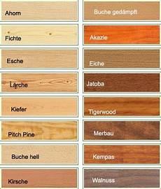 Holzarten Holzarten Holz Holzarbeiten