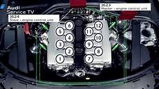 Audi Technologies Engine 6 3l W12 Fsi Cylinder On Demand