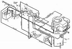 11 hp briggs and stratton wiring diagram briggs and stratton wiring diagram 16 hp 402707