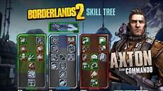 Borderlands 2 Best Commando Skill Tree Build Read