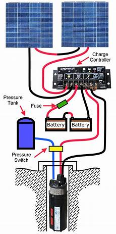 how to use a submersible water pump 24 volt wiring diagram