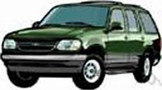Sport Utility Vehicle Definition Of Sport Utility