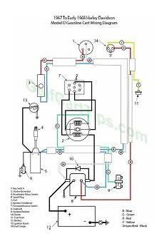 1968 harley davidson wiring diagram harley davidson 1967 early 1968 gasoline model d wiring diagram golf cart tips