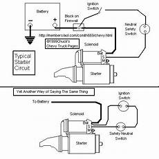 1983 chevy wiring harness 1983 chevy truck wiring diagram wiring diagram and schematic diagram images