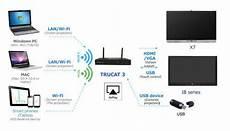 wireless presentation system at rs 25000 piece व यरल स कम य न क शन स स टम व यरल स स च र